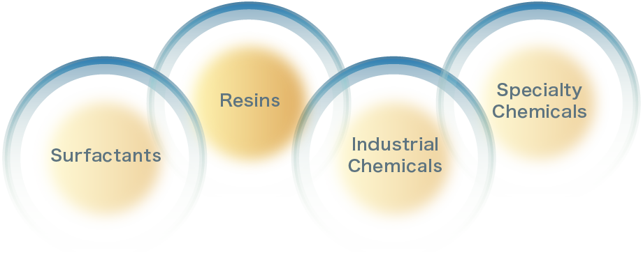 surfactants,specialty chemicals,industrial chemicals,resins